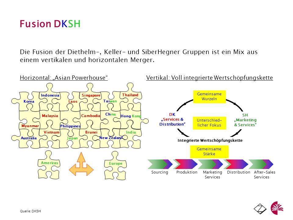 Fusion DKSH Die Fusion der Diethelm-, Keller- und SiberHegner Gruppen ist ein Mix aus einem vertikalen und horizontalen Merger. Horizontal: Asian Powe