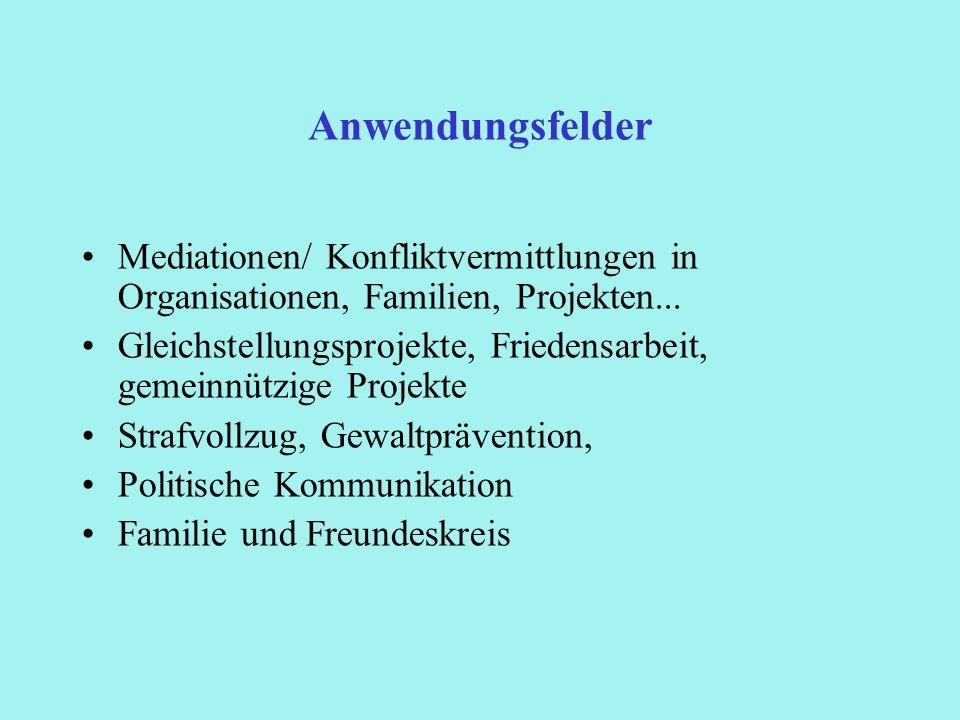 Anwendungsfelder Mediationen/ Konfliktvermittlungen in Organisationen, Familien, Projekten... Gleichstellungsprojekte, Friedensarbeit, gemeinnützige P