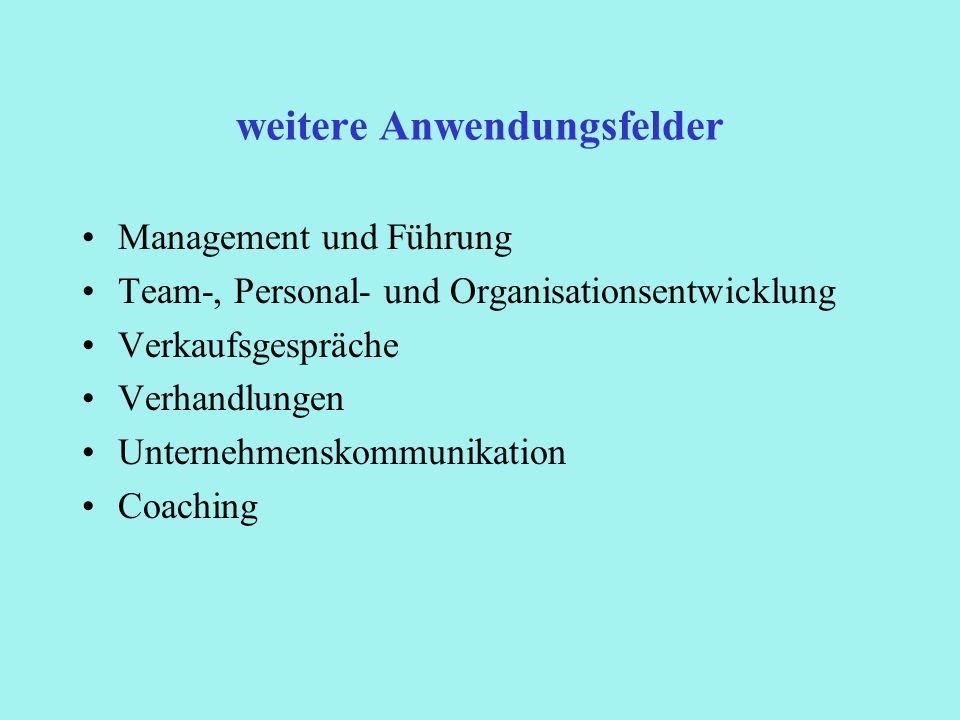 weitere Anwendungsfelder Management und Führung Team-, Personal- und Organisationsentwicklung Verkaufsgespräche Verhandlungen Unternehmenskommunikatio