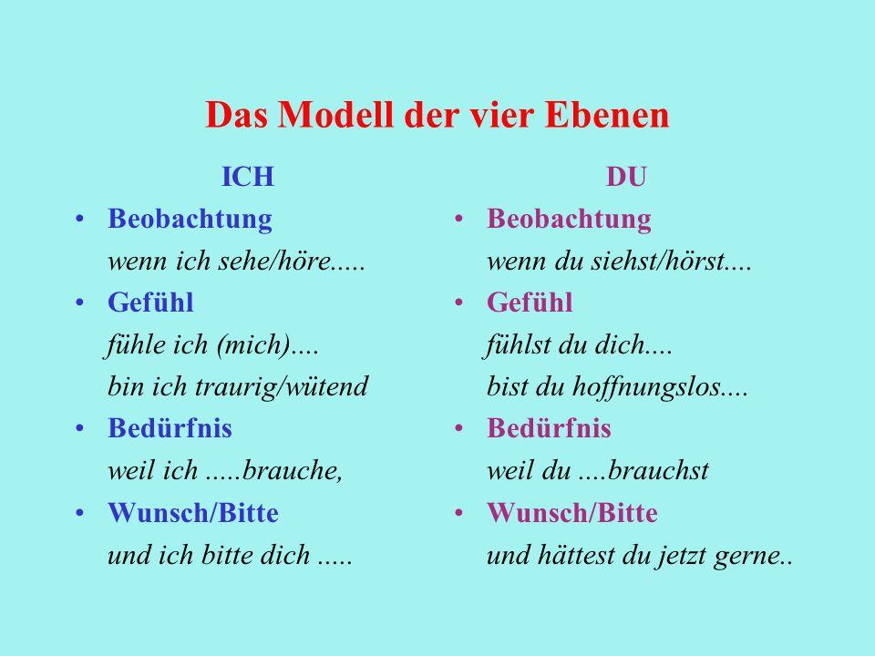 Das Modell der vier Ebenen ICH Beobachtung wenn ich sehe/höre.....