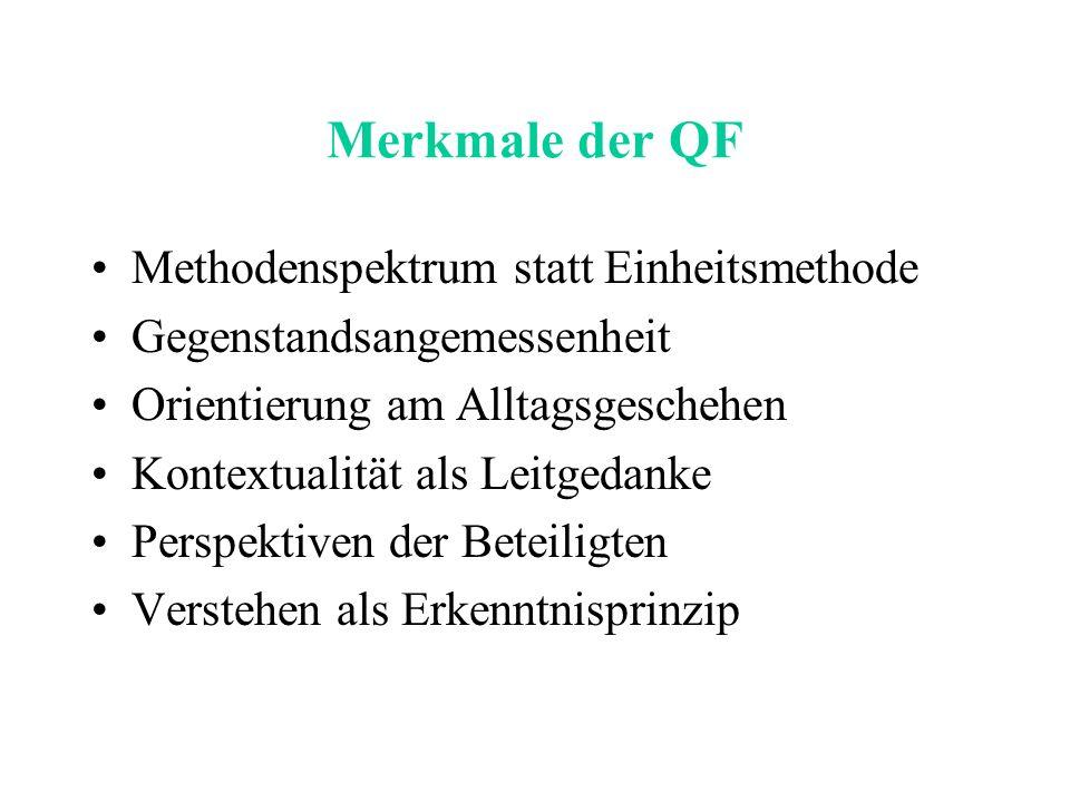 Merkmale der QF Methodenspektrum statt Einheitsmethode Gegenstandsangemessenheit Orientierung am Alltagsgeschehen Kontextualität als Leitgedanke Perspektiven der Beteiligten Verstehen als Erkenntnisprinzip