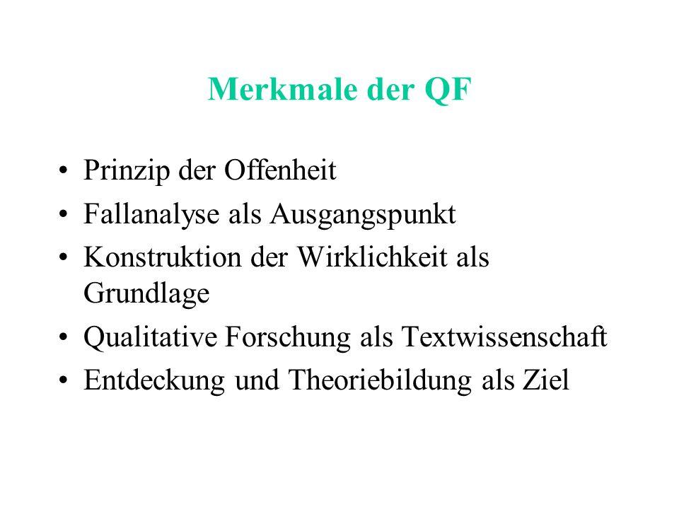 Merkmale der QF Prinzip der Offenheit Fallanalyse als Ausgangspunkt Konstruktion der Wirklichkeit als Grundlage Qualitative Forschung als Textwissenschaft Entdeckung und Theoriebildung als Ziel