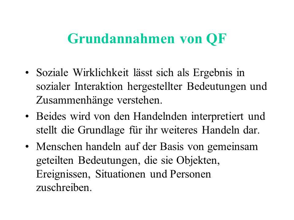 Grundannahmen von QF Soziale Wirklichkeit lässt sich als Ergebnis in sozialer Interaktion hergestellter Bedeutungen und Zusammenhänge verstehen.