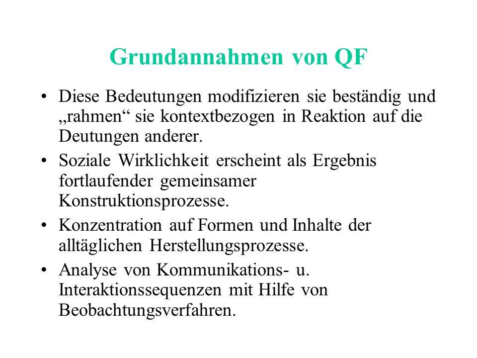 Grundannahmen von QF Diese Bedeutungen modifizieren sie beständig und rahmen sie kontextbezogen in Reaktion auf die Deutungen anderer. Soziale Wirklic