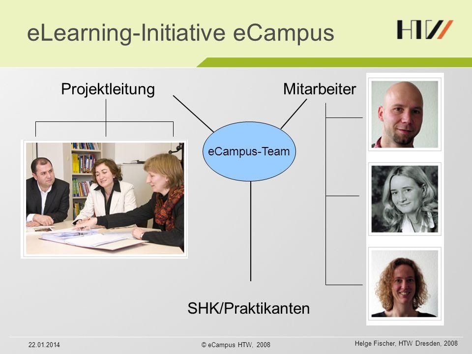 Helge Fischer, HTW Dresden, 2008 eLearning-Initiative eCampus ProjektleitungMitarbeiter SHK/Praktikanten eCampus-Team 22.01.2014© eCampus HTW, 2008