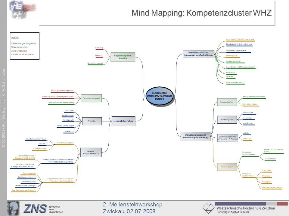 2. Meilensteinworkshop Zwickau, 02.07.2008 07-2008 / Prof. Dr.-Ing. habil. C.-A. Schumann Mind Mapping: Kompetenzcluster WHZ
