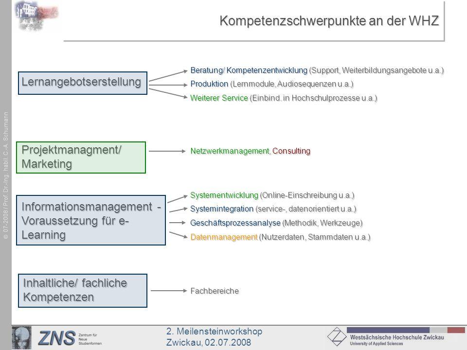 2. Meilensteinworkshop Zwickau, 02.07.2008 07-2008 / Prof. Dr.-Ing. habil. C.-A. Schumann Kompetenzschwerpunkte an der WHZ Inhaltliche/ fachliche Komp