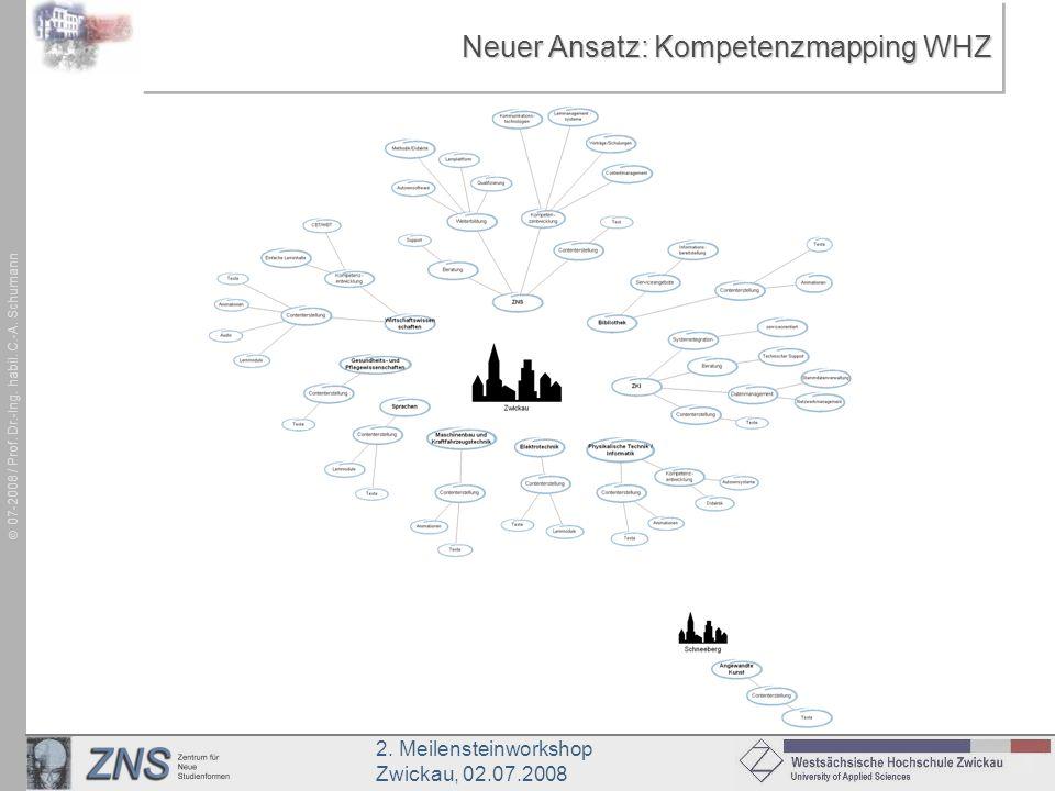 2. Meilensteinworkshop Zwickau, 02.07.2008 07-2008 / Prof. Dr.-Ing. habil. C.-A. Schumann Neuer Ansatz: Kompetenzmapping WHZ