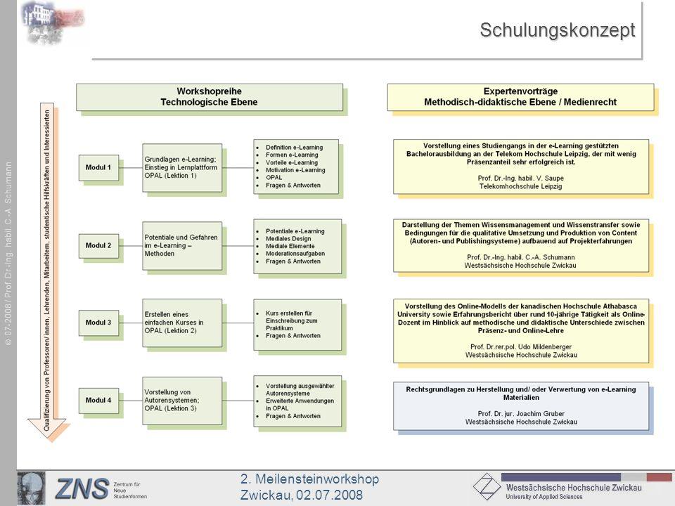 2. Meilensteinworkshop Zwickau, 02.07.2008 07-2008 / Prof. Dr.-Ing. habil. C.-A. SchumannSchulungskonzeptSchulungskonzept