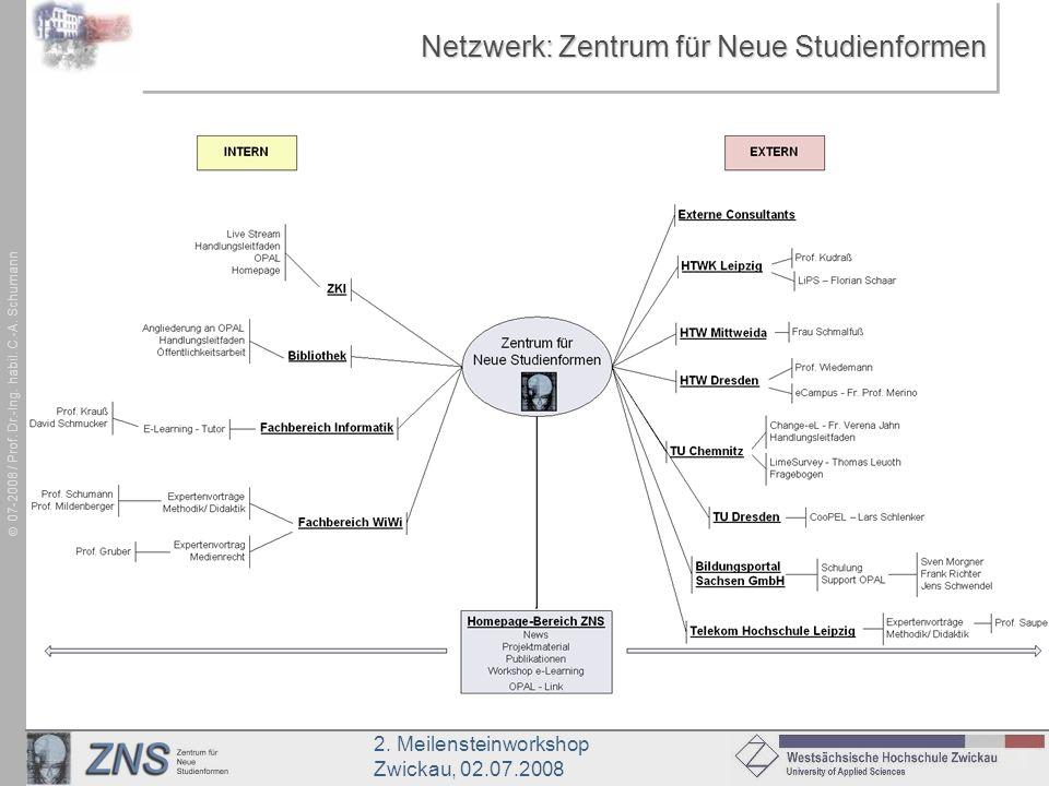 2. Meilensteinworkshop Zwickau, 02.07.2008 07-2008 / Prof. Dr.-Ing. habil. C.-A. Schumann Netzwerk: Zentrum für Neue Studienformen