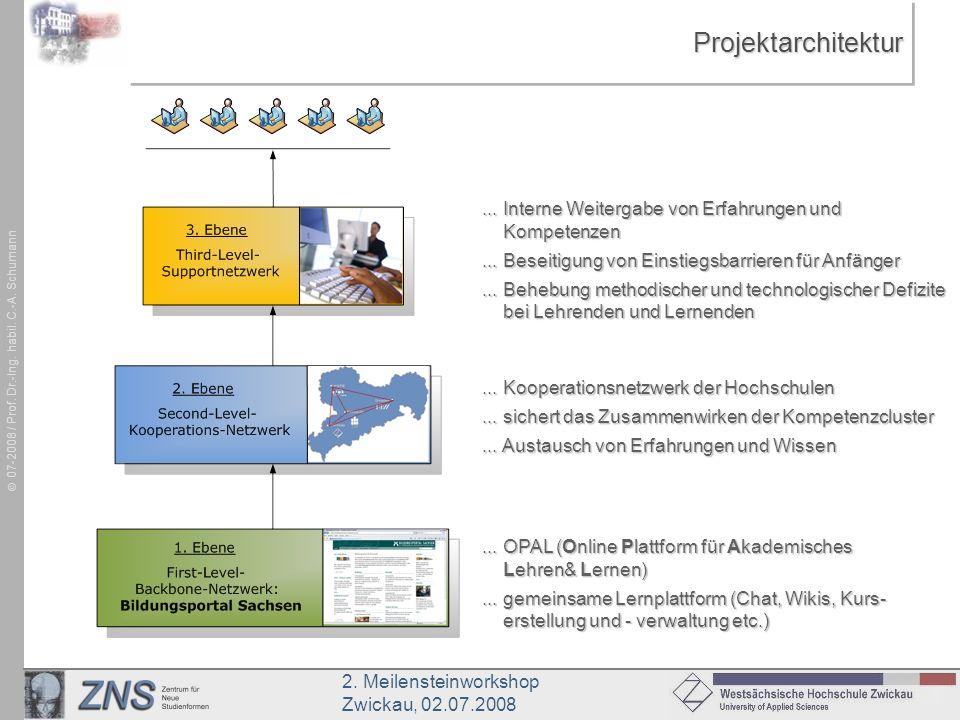 2. Meilensteinworkshop Zwickau, 02.07.2008 07-2008 / Prof. Dr.-Ing. habil. C.-A. SchumannProjektarchitekturProjektarchitektur... Interne Weitergabe vo