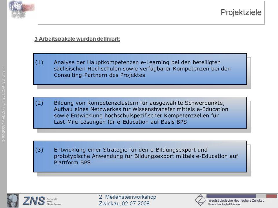 2. Meilensteinworkshop Zwickau, 02.07.2008 07-2008 / Prof. Dr.-Ing. habil. C.-A. SchumannProjektzieleProjektziele 3 Arbeitspakete wurden definiert: