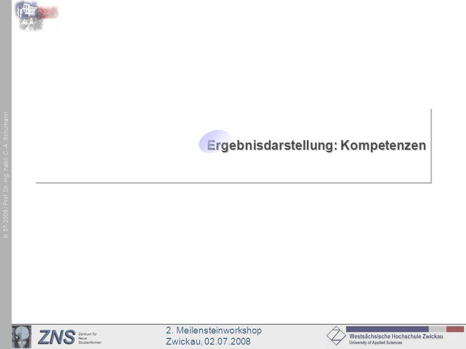 2. Meilensteinworkshop Zwickau, 02.07.2008 07-2008 / Prof. Dr.-Ing. habil. C.-A. Schumann Ergebnisdarstellung: Kompetenzen