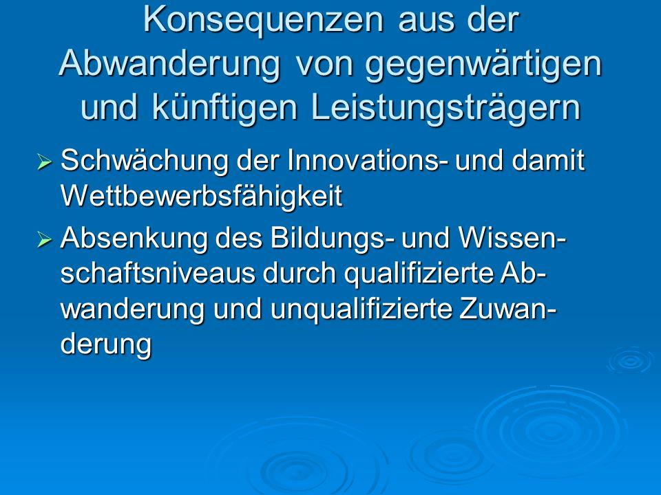 Konsequenzen aus der Abwanderung von gegenwärtigen und künftigen Leistungsträgern Schwächung der Innovations- und damit Wettbewerbsfähigkeit Schwächun