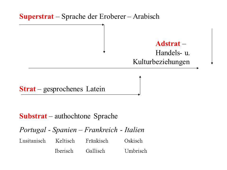 Superstrat – Sprache der Eroberer – Arabisch Adstrat – Handels- u. Kulturbeziehungen Strat – gesprochenes Latein Substrat – authochtone Sprache Portug