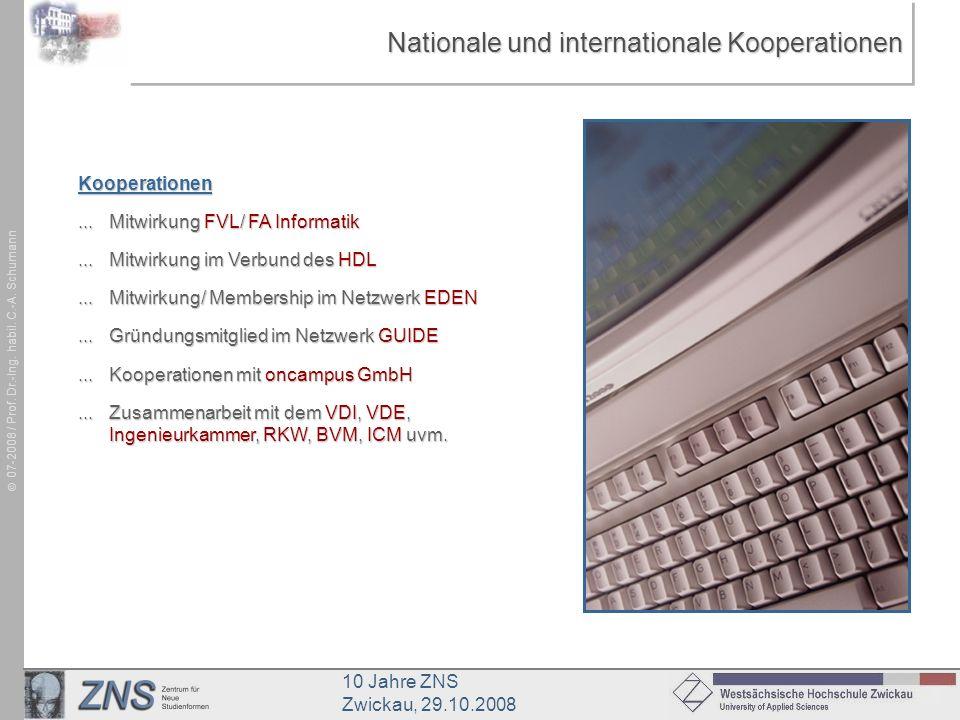 10 Jahre ZNS Zwickau, 29.10.2008 07-2008 / Prof. Dr.-Ing. habil. C.-A. Schumann Nationale und internationale Kooperationen Kooperationen... Mitwirkung