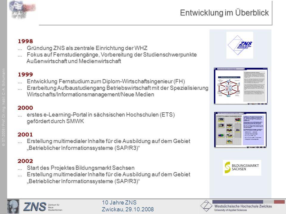 10 Jahre ZNS Zwickau, 29.10.2008 07-2008 / Prof. Dr.-Ing. habil. C.-A. Schumann Entwicklung im Überblick 1998... Gründung ZNS als zentrale Einrichtung