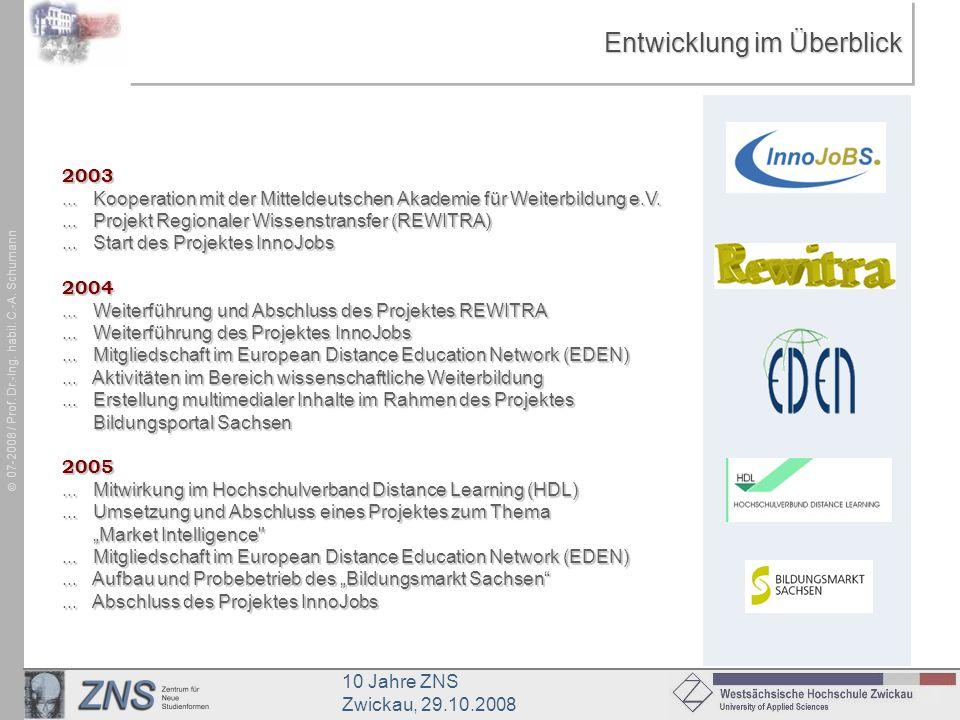 10 Jahre ZNS Zwickau, 29.10.2008 07-2008 / Prof. Dr.-Ing. habil. C.-A. Schumann Entwicklung im Überblick 2003... Kooperation mit der Mitteldeutschen A