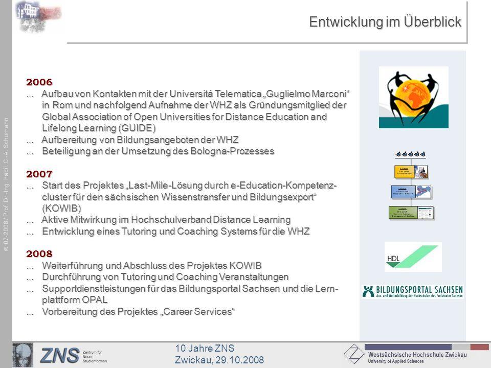 10 Jahre ZNS Zwickau, 29.10.2008 07-2008 / Prof. Dr.-Ing. habil. C.-A. Schumann Entwicklung im Überblick 2006... Aufbau von Kontakten mit der Universi
