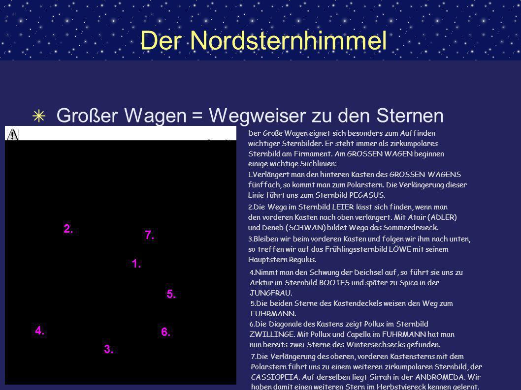 Der Nordsternhimmel Großer Wagen = Wegweiser zu den Sternen Der Große Wagen eignet sich besonders zum Auffinden wichtiger Sternbilder. Er steht immer