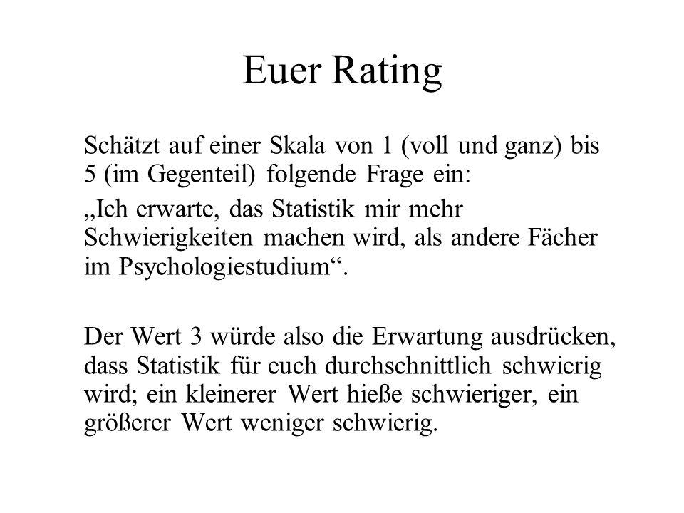 Euer Rating Schätzt auf einer Skala von 1 (voll und ganz) bis 5 (im Gegenteil) folgende Frage ein: Ich erwarte, das Statistik mir mehr Schwierigkeiten