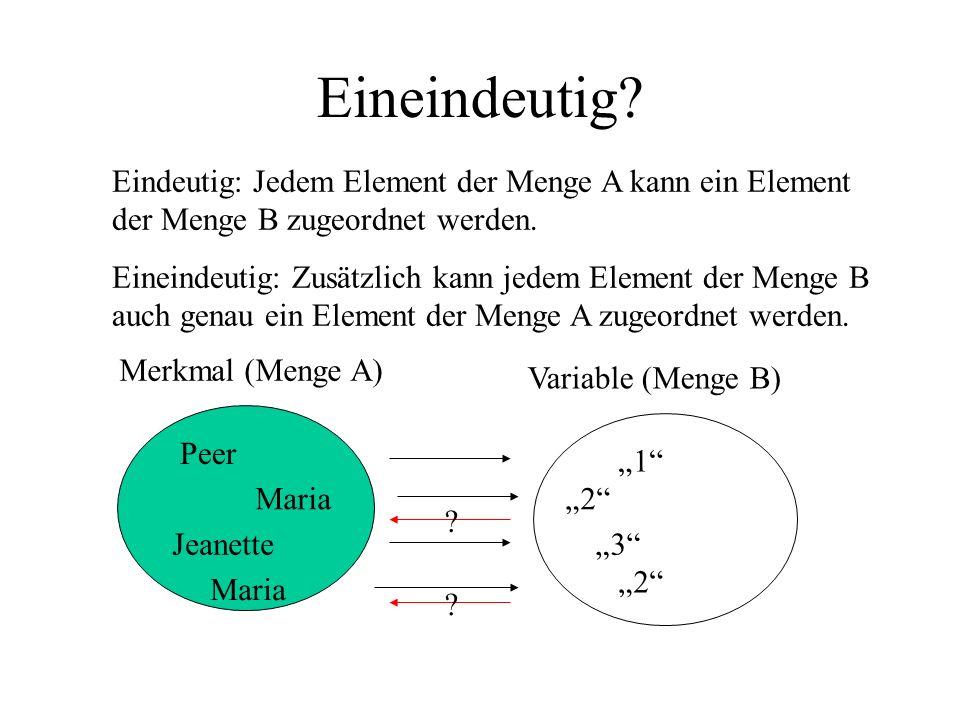 Eineindeutig? Peer Jeanette Maria 1 2 3 Eindeutig: Jedem Element der Menge A kann ein Element der Menge B zugeordnet werden. Eineindeutig: Zusätzlich