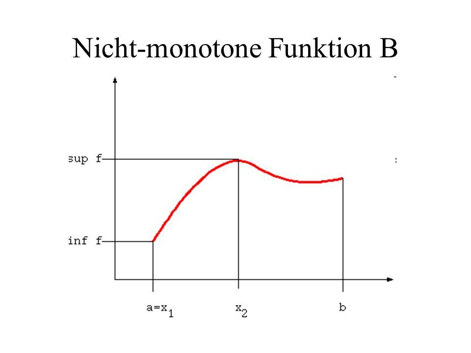 Nicht-monotone Funktion B