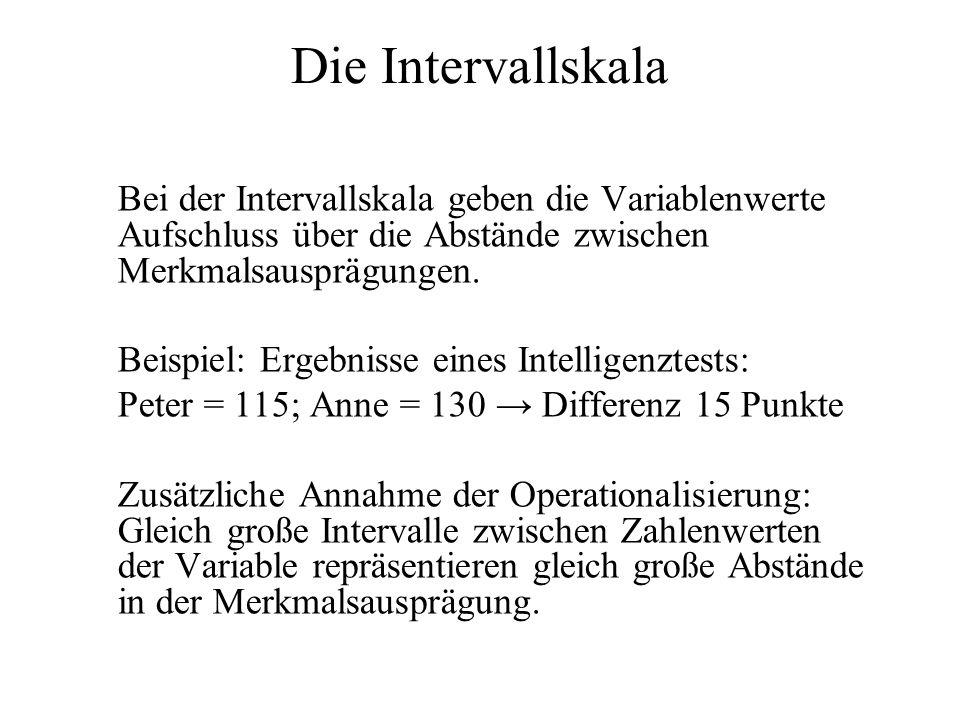 Die Intervallskala Bei der Intervallskala geben die Variablenwerte Aufschluss über die Abstände zwischen Merkmalsausprägungen. Beispiel: Ergebnisse ei