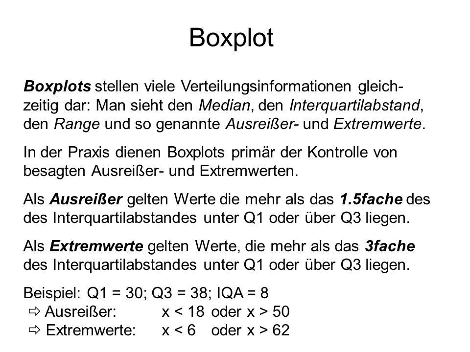 Boxplot Boxplots stellen viele Verteilungsinformationen gleich- zeitig dar: Man sieht den Median, den Interquartilabstand, den Range und so genannte A