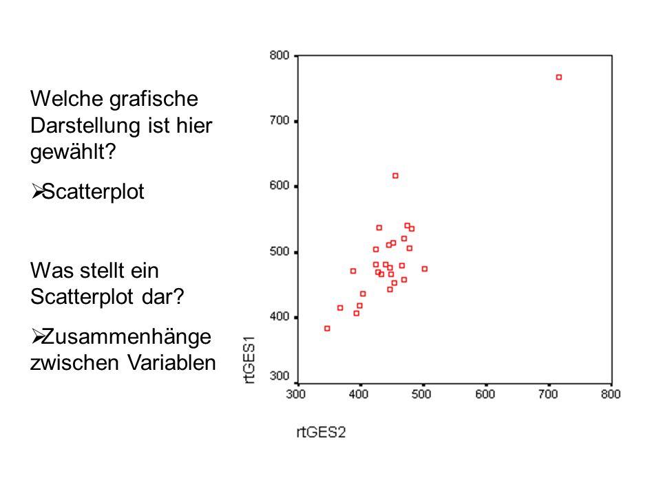 Welche grafische Darstellung ist hier gewählt? Scatterplot Was stellt ein Scatterplot dar? Zusammenhänge zwischen Variablen