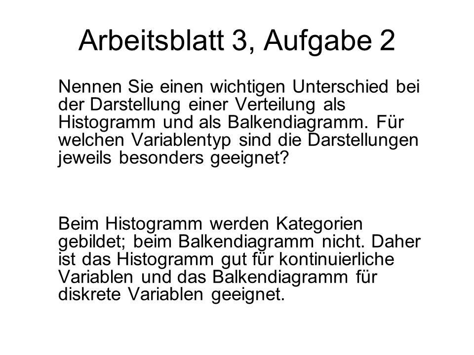 Arbeitsblatt 3, Aufgabe 2 Nennen Sie einen wichtigen Unterschied bei der Darstellung einer Verteilung als Histogramm und als Balkendiagramm. Für welch