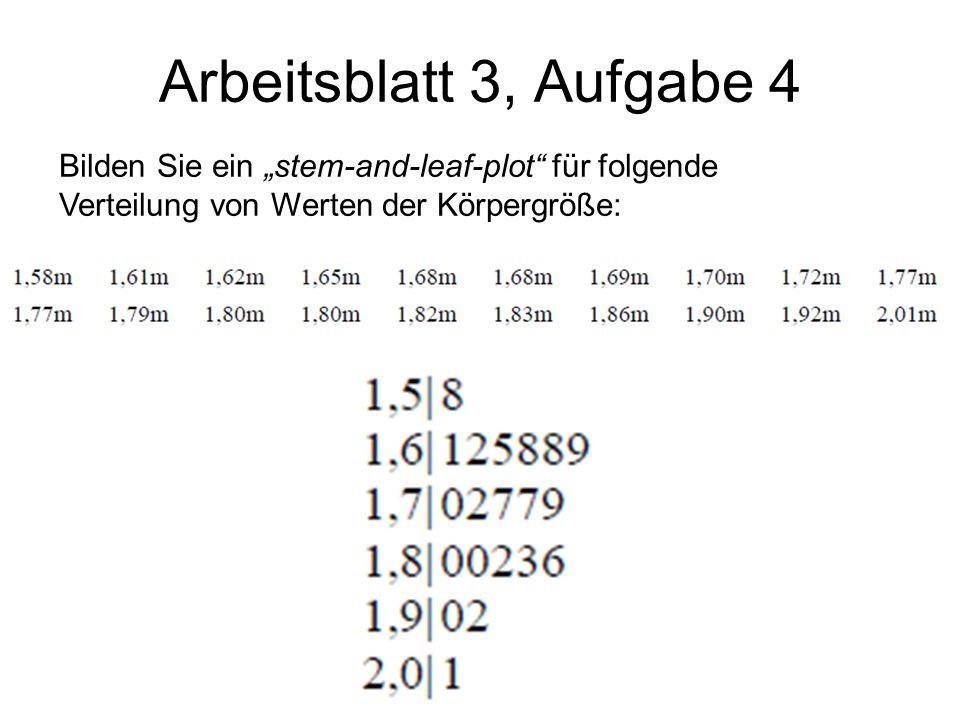 Arbeitsblatt 3, Aufgabe 4 Bilden Sie ein stem-and-leaf-plot für folgende Verteilung von Werten der Körpergröße:
