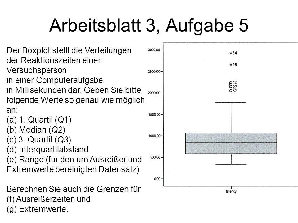 Arbeitsblatt 3, Aufgabe 5 Der Boxplot stellt die Verteilungen der Reaktionszeiten einer Versuchsperson in einer Computeraufgabe in Millisekunden dar.