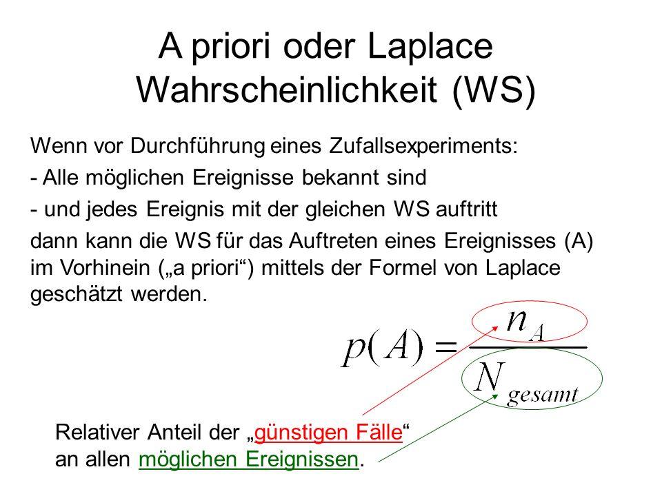 A priori oder Laplace Wahrscheinlichkeit (WS) Wenn vor Durchführung eines Zufallsexperiments: - Alle möglichen Ereignisse bekannt sind - und jedes Ere