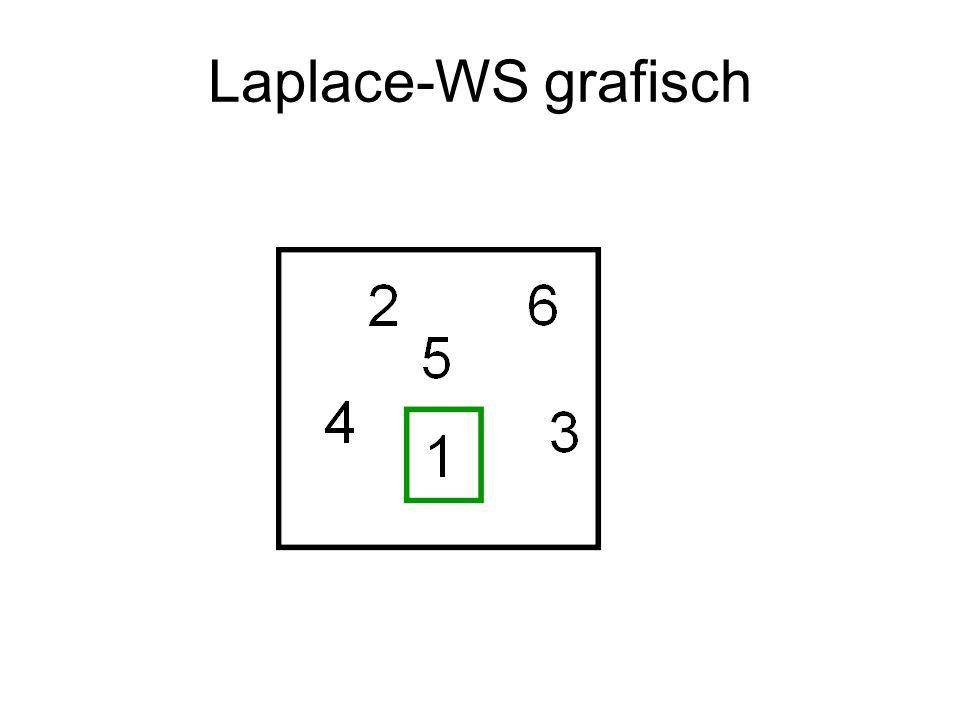 Laplace-WS grafisch