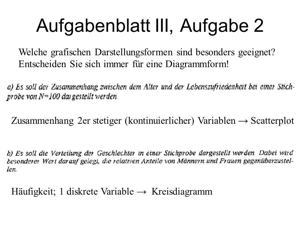 Aufgabenblatt III, Aufgabe 2 Häufigkeit; 1 diskrete Variable Balkendiagramm Verteilung; 1 stetige (kontinuierliche) Variable Histogramm, Boxplot oder Stem-and-Leaf-Plot