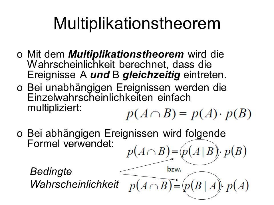Multiplikationstheorem oMit dem Multiplikationstheorem wird die Wahrscheinlichkeit berechnet, dass die Ereignisse A und B gleichzeitig eintreten. oBei