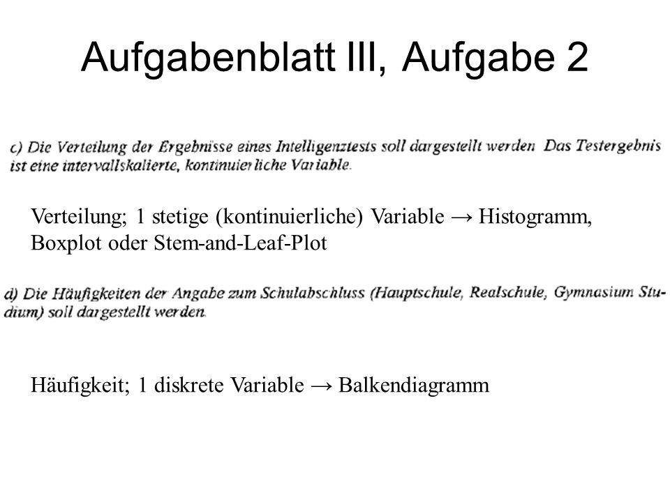 Aufgabenblatt III, Aufgabe 2 Häufigkeit; 1 diskrete Variable Balkendiagramm Verteilung; 1 stetige (kontinuierliche) Variable Histogramm, Boxplot oder