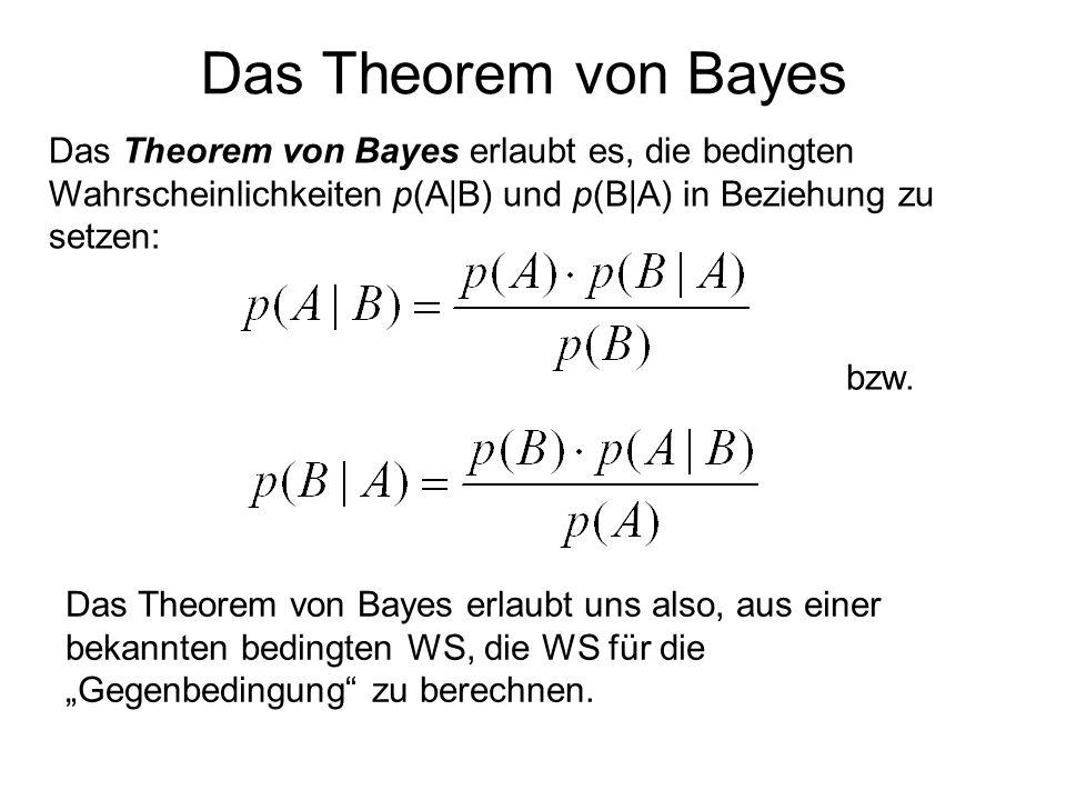 Das Theorem von Bayes erlaubt es, die bedingten Wahrscheinlichkeiten p(A|B) und p(B|A) in Beziehung zu setzen: Das Theorem von Bayes bzw. Das Theorem