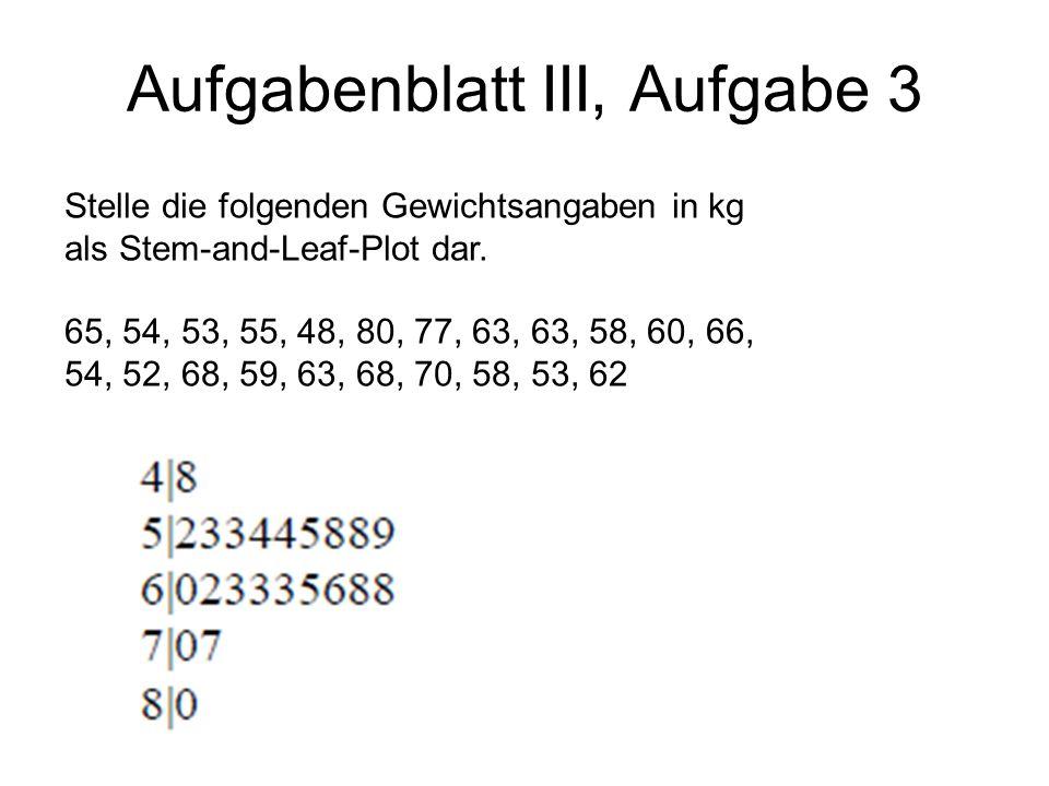 Aufgabenblatt III, Aufgabe 3 Stelle die folgenden Gewichtsangaben in kg als Stem-and-Leaf-Plot dar. 65, 54, 53, 55, 48, 80, 77, 63, 63, 58, 60, 66, 54