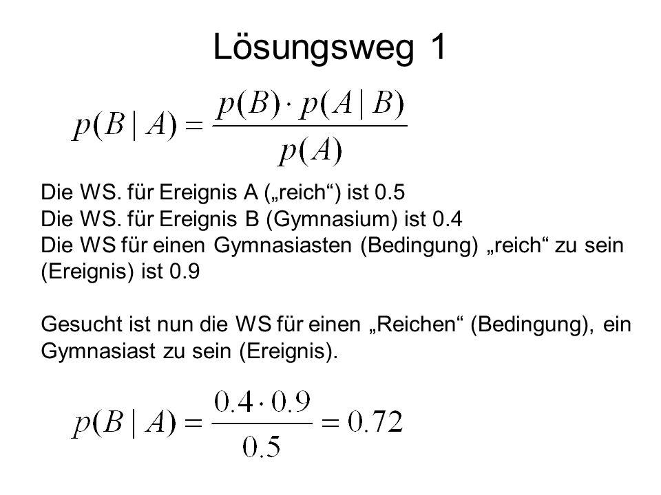Lösungsweg 1 Die WS. für Ereignis A (reich) ist 0.5 Die WS. für Ereignis B (Gymnasium) ist 0.4 Die WS für einen Gymnasiasten (Bedingung) reich zu sein
