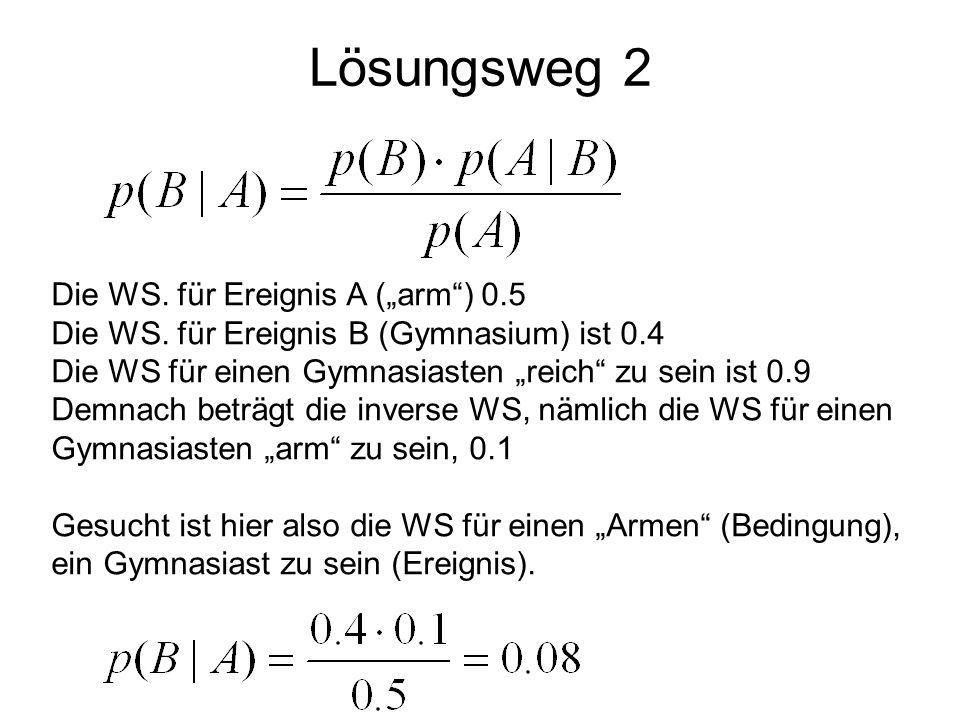 Lösungsweg 2 Die WS. für Ereignis A (arm) 0.5 Die WS. für Ereignis B (Gymnasium) ist 0.4 Die WS für einen Gymnasiasten reich zu sein ist 0.9 Demnach b