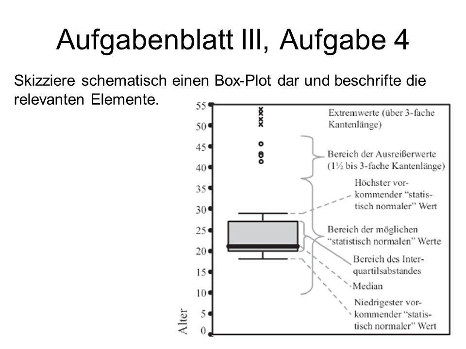 Aufgabenblatt III, Aufgabe 4 Skizziere schematisch einen Box-Plot dar und beschrifte die relevanten Elemente.
