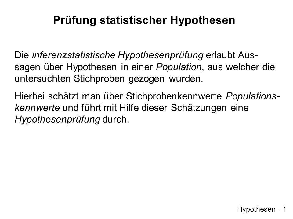 Hypothesen – 11 Der Kennwert des t-Tests Der t-Test prüft die bedingte Wahrscheinlichkeit Kennwert des t-Tests ist die Differenz der Mittelwerte der beiden Stichproben: Wenn gilt p < α, wird die H 0 verworfen und damit die H 1 angenommen.
