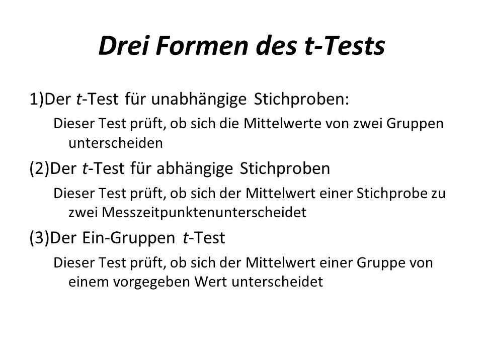 Drei Formen des t-Tests 1)Der t-Test für unabhängige Stichproben: Dieser Test prüft, ob sich die Mittelwerte von zwei Gruppen unterscheiden (2)Der t-T