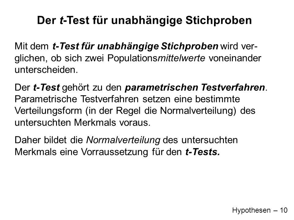 Hypothesen – 10 Der t-Test für unabhängige Stichproben Mit dem t-Test für unabhängige Stichproben wird ver- glichen, ob sich zwei Populationsmittelwer