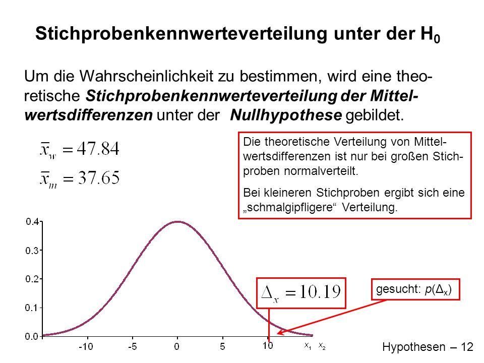 Hypothesen – 12 Stichprobenkennwerteverteilung unter der H 0 Um die Wahrscheinlichkeit zu bestimmen, wird eine theo- retische Stichprobenkennwertevert