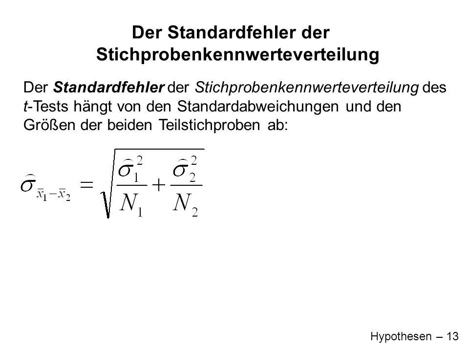 Hypothesen – 13 Der Standardfehler der Stichprobenkennwerteverteilung Der Standardfehler der Stichprobenkennwerteverteilung des t-Tests hängt von den