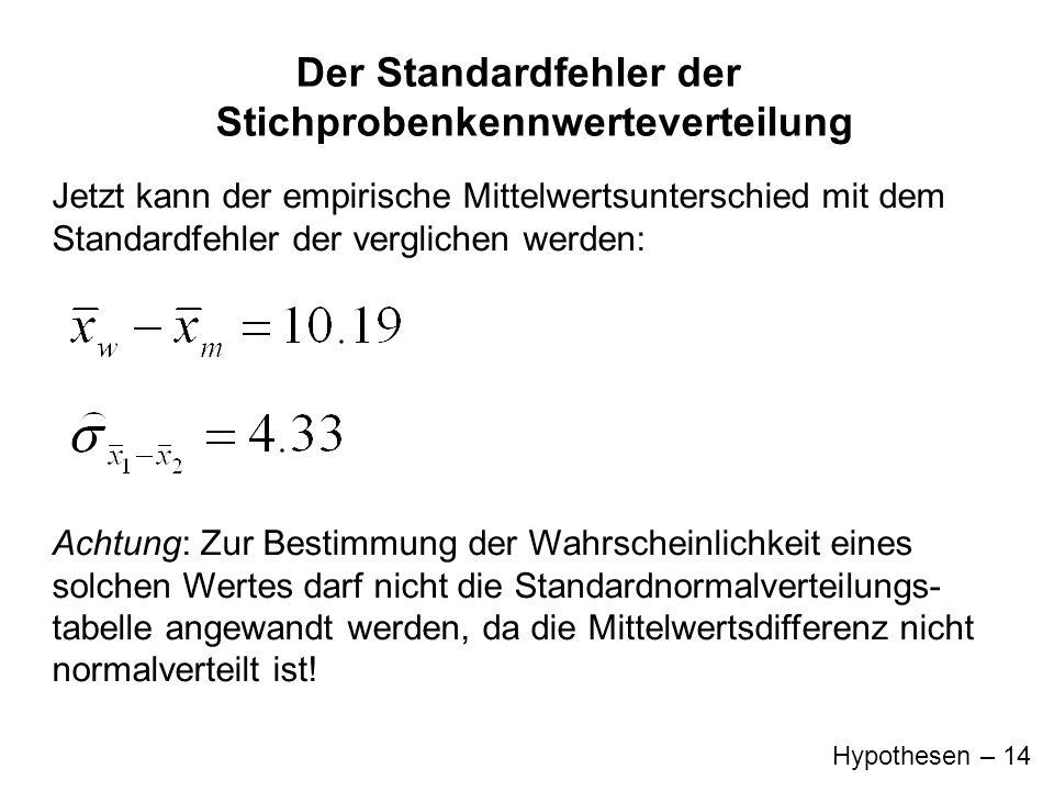 Hypothesen – 14 Der Standardfehler der Stichprobenkennwerteverteilung Achtung: Zur Bestimmung der Wahrscheinlichkeit eines solchen Wertes darf nicht d