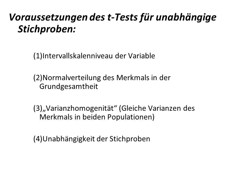 Voraussetzungen des t-Tests für unabhängige Stichproben: (1)Intervallskalenniveau der Variable (2)Normalverteilung des Merkmals in der Grundgesamtheit